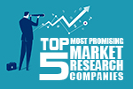 Top 5 Most Promising Market Research Companies 2014