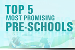 Top 5 Most Promising Pre-Schools in India