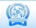 Thangavelu Engineering College (TEC), Karapakkam (Chennai)