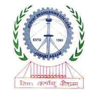 Jorhat Engg College, Jorhat(Assam)