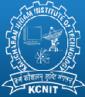 Kalicharan Nigam Institute of Technology, Banda