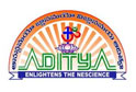 Aditya Engineering College,Surampalem ( Andhra Pradesh)