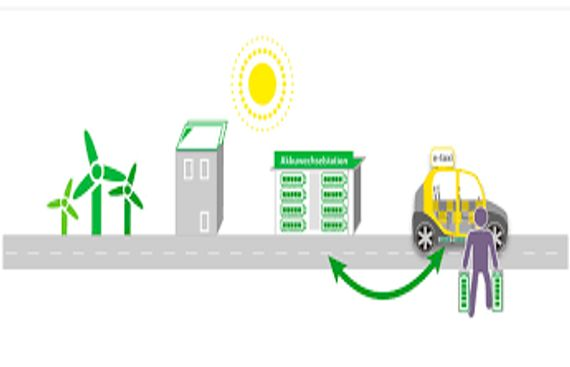 Kinetic Green EV Battery Swap in collaboration with BPCL