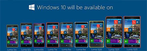 Compatible Phones To Feature Windows 10