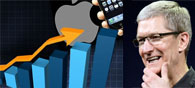 7 Tax Tricks Played By Apple On The U.S. Govt