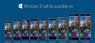 List Of Compatible Phones To Feature Windows 10