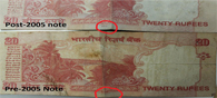 8 Unknown Facts About Indian Currency