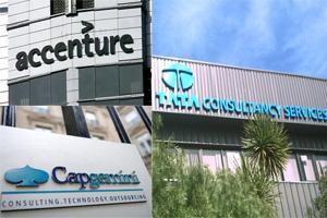 Top 10 IT Service Providing Companies
