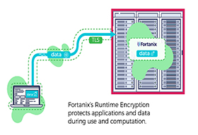 Fortanix Raises $23M Led by Intel Capital to Meet Growing Global Demand for Runtime Encryption Solutions Protecting Cloud Data