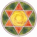 Jitendranath  P