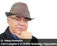 By Dr. Setrag Khoshafian, Chief Evangelist and VP of BPM Technology Pegasystems