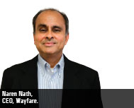 Wayfare: Enhancing Monetization as well as User-Experience