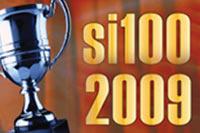 si100 Listing