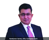 Conexxion Tech: Incorporating Out-of-the-Box Corporate Culture via Employee Friendly Policies