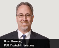 ProArch IT Solutions: Endeavoring an Unremitting Quest to Deliver Best Software Solutions
