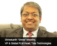 Tata Technologies: Transforming the Face of Business with Effective Product Lifecycle Management