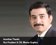 Enterprise Information technology in 2020