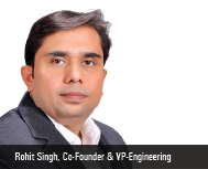 Rohit Singh: Redefining Entrepreneurship with Passion & Perseverance