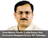 By Arvind Mehrotra, President & Global Business Head, Infrastructure Management Services, NIIT Techn