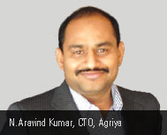 Agriya: Cloning the Next Big Idea