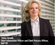 How CIOs are Adapting in the Digital World
