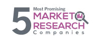 5 Most Promising Market Research Companies