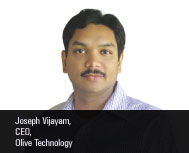 Olive Technology: Empowering Organizational Growth through...
