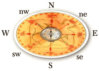 Vastu Shastra Tips for Apartments and Flats on