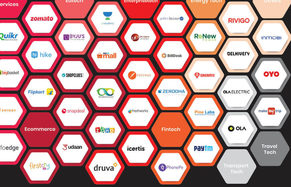 Digital India bats for Amazon, JioMart, PayTM, Byju's: BofA-Survey Monkey