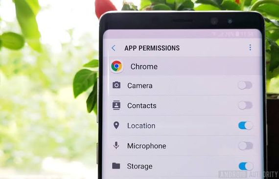 How Risky is App's Access Permission?