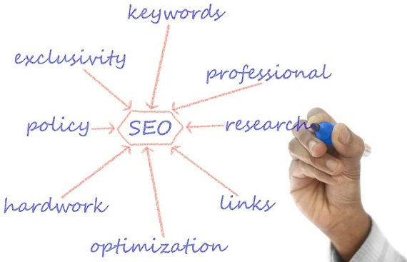 Brisbane SEO Experts Helping Australia Recover From Covid-19