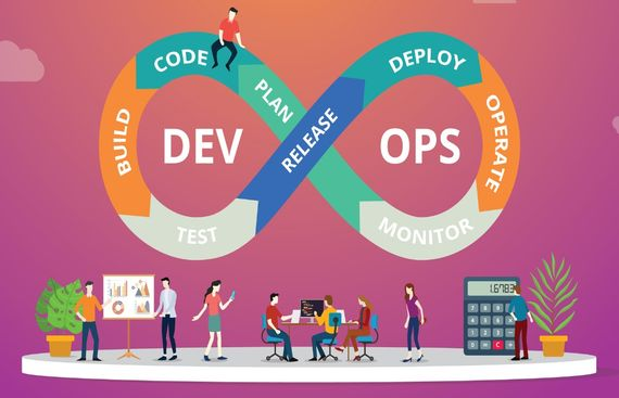 4 DevOps Trends to Expect in 2020