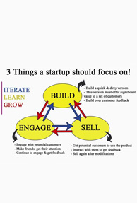 3 Keys to a successful startup: Engage-Build-Sell
