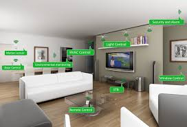 Home Automation Ideas Make Easy to your Daily Life
