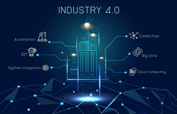 Industry 4.0 Originator in India for the very first time