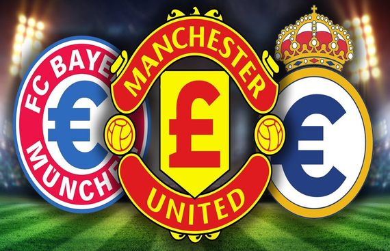 World's 5 Richest Football Clubs