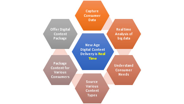 consumer data Nielsen datasets three marketing datasets are available: consumer panel data retail scanner data ad intel data researchers can integrate the consumer panel and retail scanner datasets to enable additional types of research.