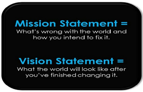 Review your Mission and Vision