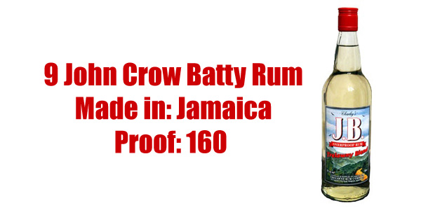 Image result for JOHN CROW BATTY RUM
