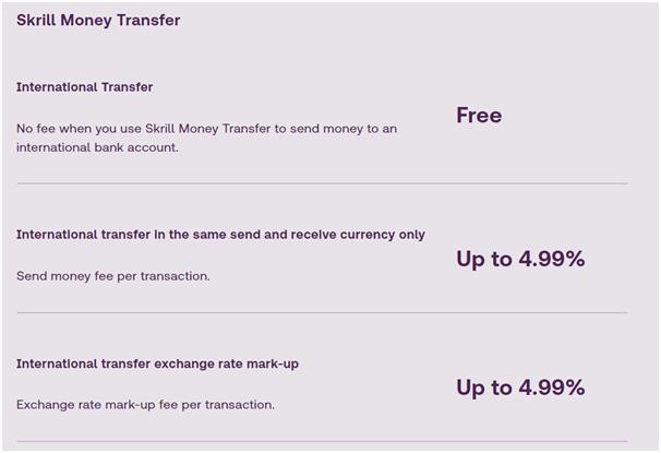 Skrill international money transfer fees