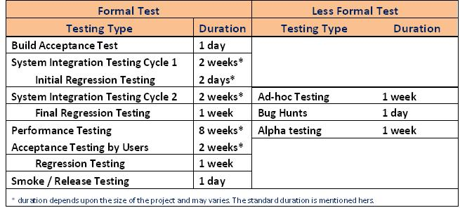 Ad-hoc Testing: An important Process of Software Testing - QA ...