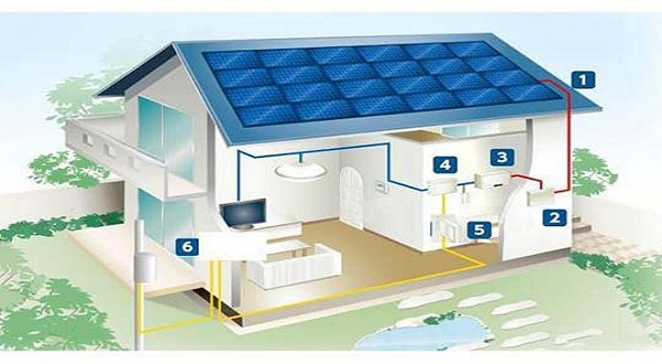 The Benefits of Installing a Heat Recovery System in Your Rental Property