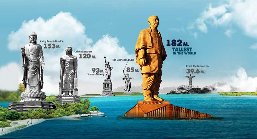 The statue od unity