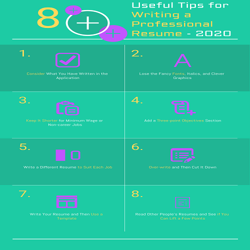 8 Useful Tips for Writing a Professional Resume - 2020