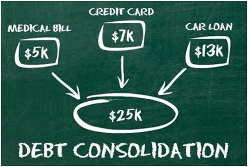 A Guide to Debt Consolidation
