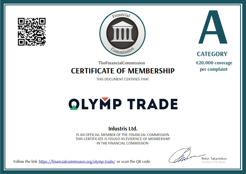 Successful Trading with Olymp Trade