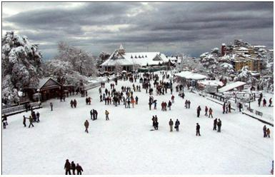 Places in Shimla
